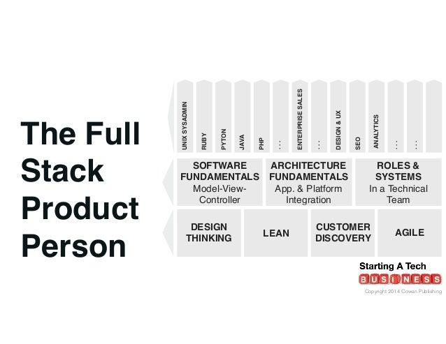 Copyright 2014 Cowan Publishing The Full Stack Product Person DESIGN&UX UNIXSYSADMIN RUBY PYTON JAVA PHP ... ENTERPRISESAL...