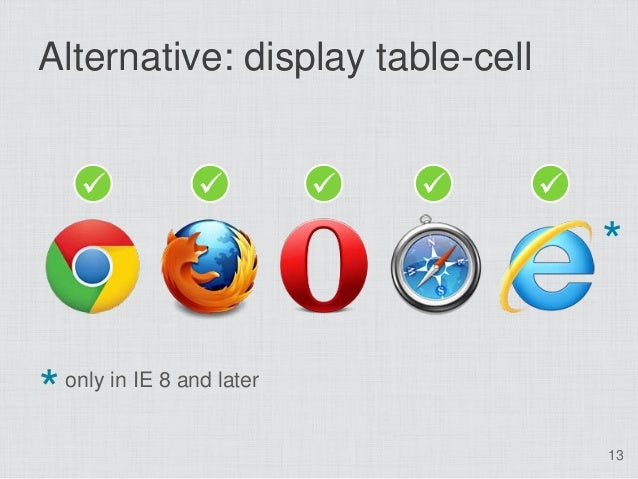 Alternative: display table-cell                                                                          **   only in...