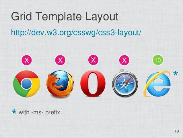 Grid Template Layouthttp://dev.w3.org/csswg/css3-layout/      X            X   X      X        10                         ...