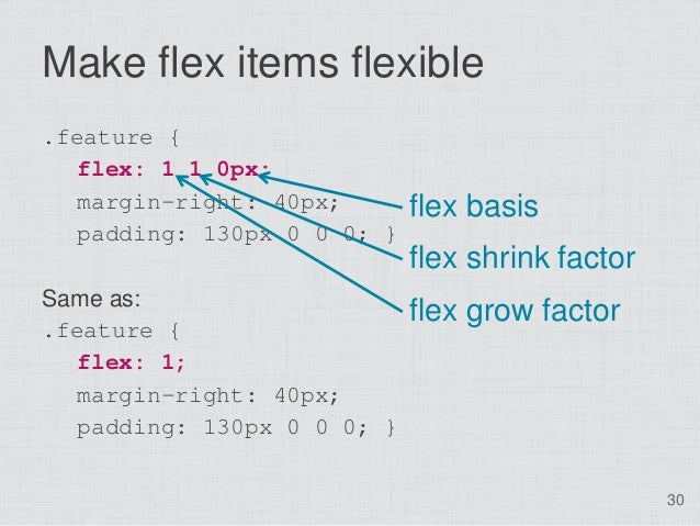 Make flex items flexible.feature {   flex: 1 1 0px;   margin-right: 40px;      flex basis  padding: 130px 0 0 0; }        ...