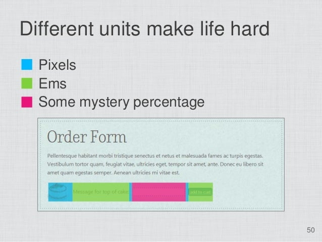 Different units make life hard  Pixels  Ems  Some mystery percentage                                 50