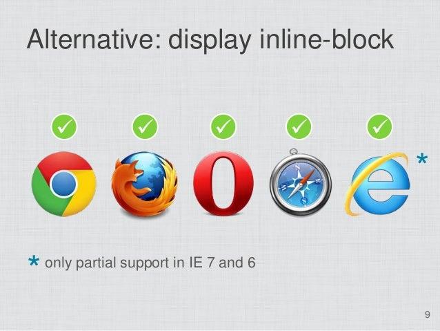 Alternative: display inline-block                                                                                    ...