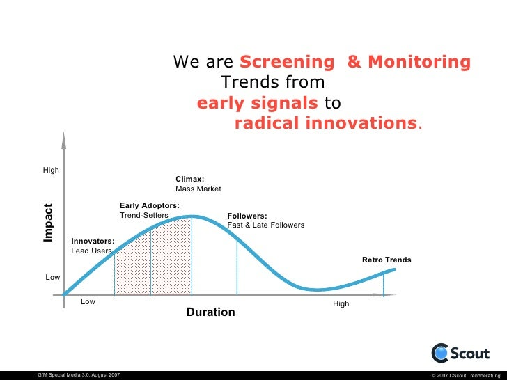 We are Screening & Monitoring                                                    Trends from                              ...