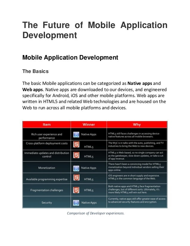 The Future of Mobile Application Development Mobile Application Development The Basics The basic Mobile applications can b...