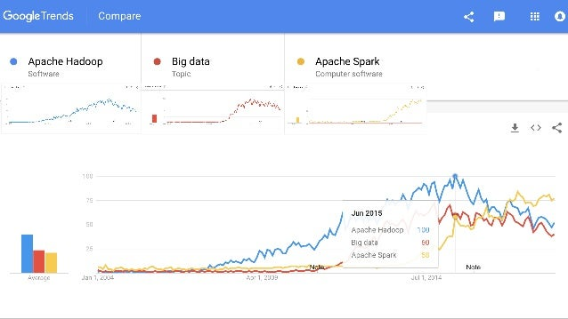 But what about all the other aspects of Search beyond AI?