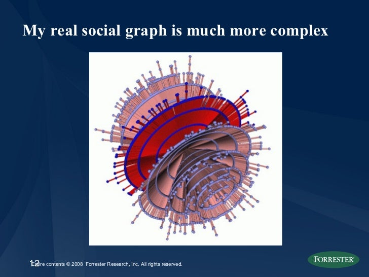 My real social graph is much more complex