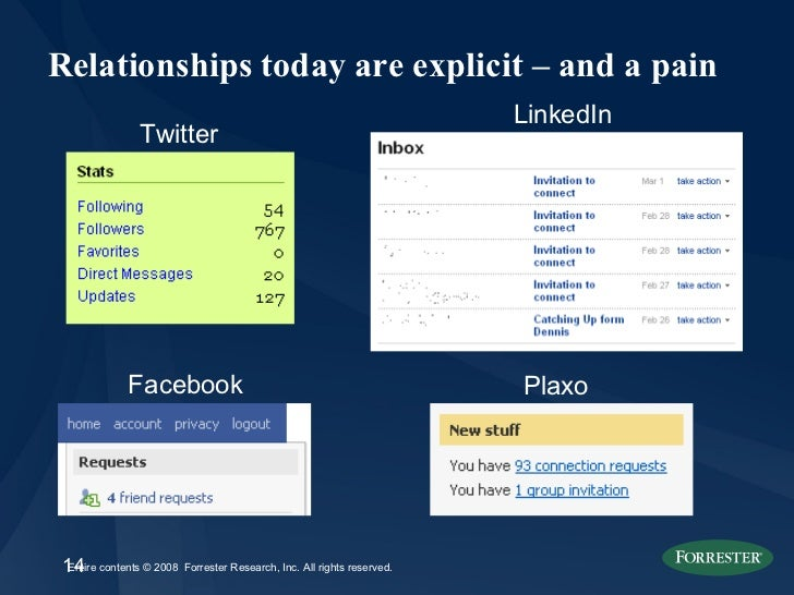 Relationships today are explicit – and a pain Twitter Facebook LinkedIn Plaxo