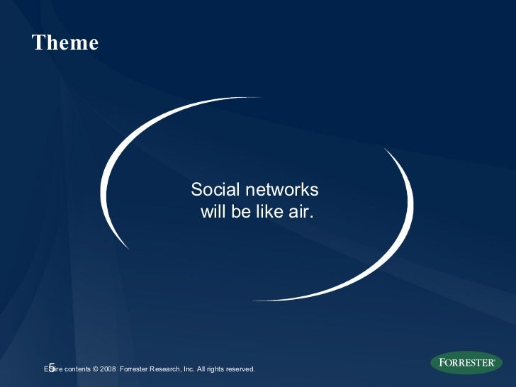 Theme Social networks  will be like air.