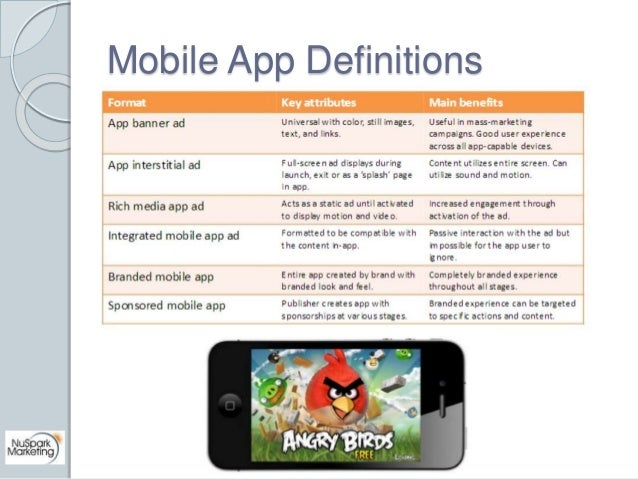 Mobile App Definitions