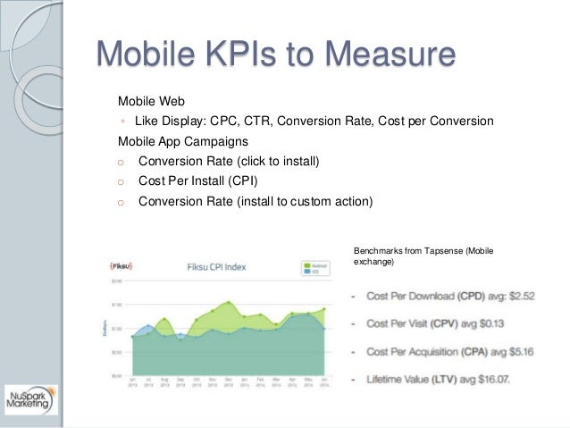 Mobile KPIs to Measure  Mobile Web  ◦ Like Display: CPC, CTR, Conversion Rate, Cost per Conversion  Mobile App Campaigns  ...