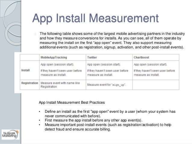 App Install Measurement  The following table shows some of the largest mobile advertising partners in the industry  and ho...