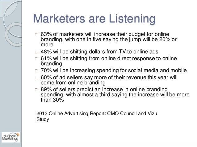 Marketers are Listening  63% of marketers will increase their budget for online  branding, with one in five saying the jum...