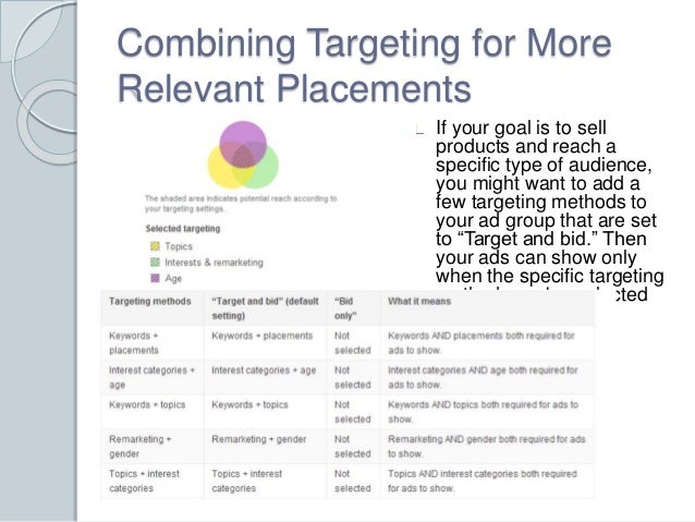 Combining Targeting for More  Relevant Placements  If your goal is to sell  products and reach a  specific type of audienc...