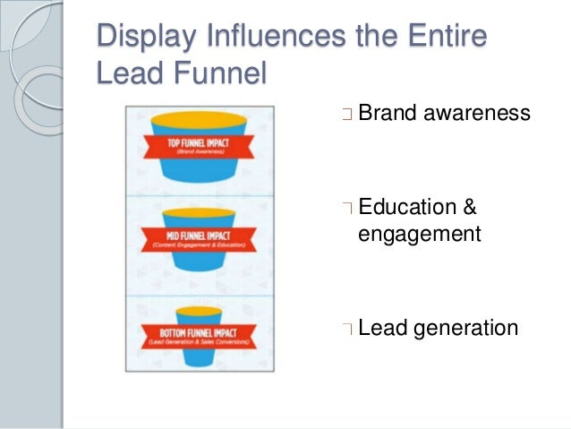Display Influences the Entire  Lead Funnel  Brand awareness  Education &  engagement  Lead generation