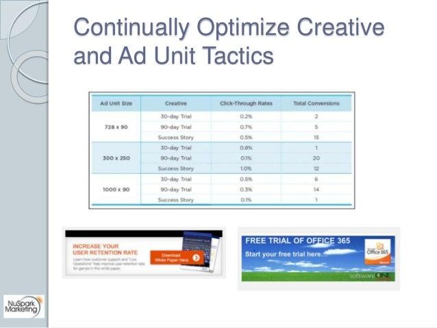 Continually Optimize Creative  and Ad Unit Tactics