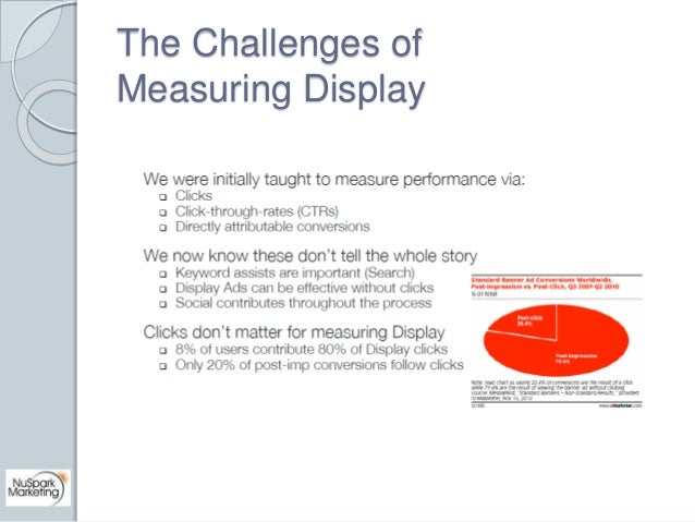 The Challenges of  Measuring Display