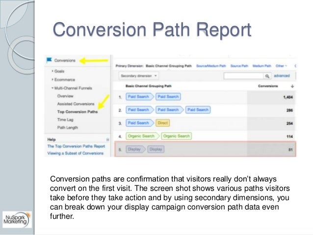 Conversion Path Report  Conversion paths are confirmation that visitors really don't always  convert on the first visit. T...