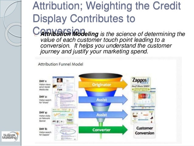 Attribution; Weighting the Credit  Display Contributes to  CoAtntrivbuetirosn iMoondeling is the science of determining th...
