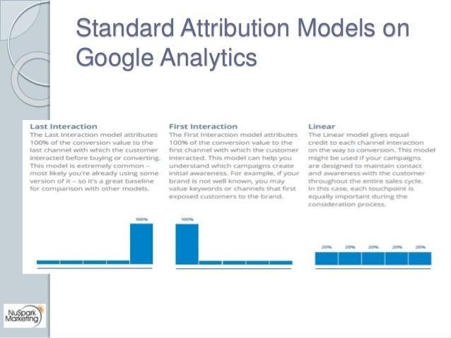 Standard Attribution Models on  Google Analytics