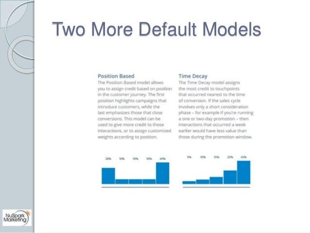 Two More Default Models