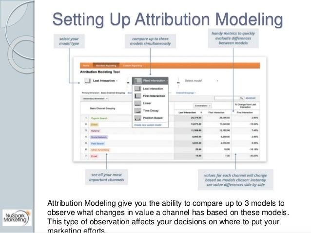 Setting Up Attribution Modeling  Attribution Modeling give you the ability to compare up to 3 models to  observe what chan...