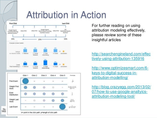 Attribution in Action  For further reading on using  attribution modeling effectively,  please review some of these  insig...