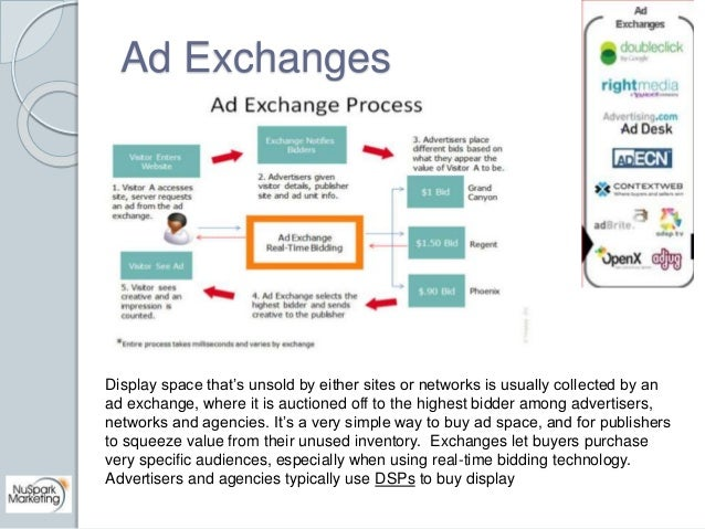 Ad Exchanges  Display space that's unsold by either sites or networks is usually collected by an  ad exchange, where it is...