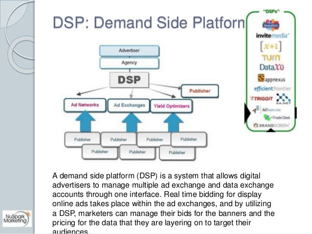 DSP: Demand Side Platform  A demand side platform (DSP) is a system that allows digital  advertisers to manage multiple ad...