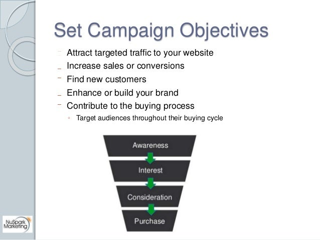 Set Campaign Objectives  Attract targeted traffic to your website  Increase sales or conversions  Find new customers  Enha...