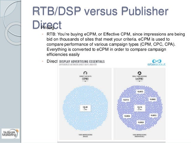 RTB/DSP versus Publisher  Direct Pricing  ◦ RTB: You're buying eCPM, or Effective CPM, since impressions are being  bid on...