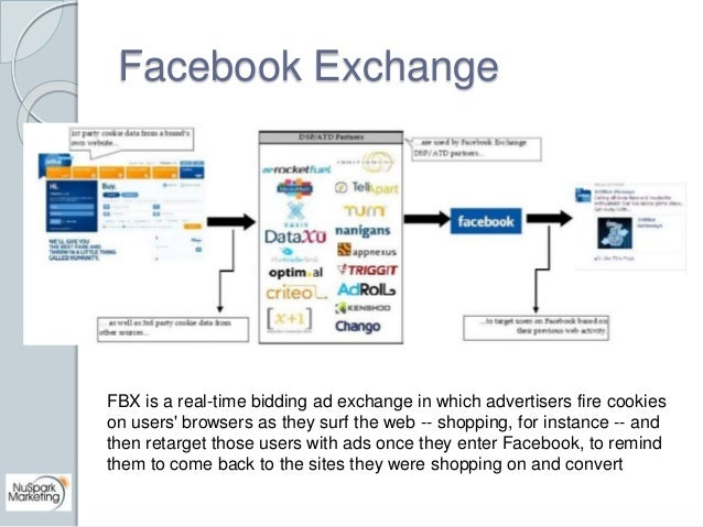 Facebook Exchange  FBX is a real-time bidding ad exchange in which advertisers fire cookies  on users' browsers as they su...