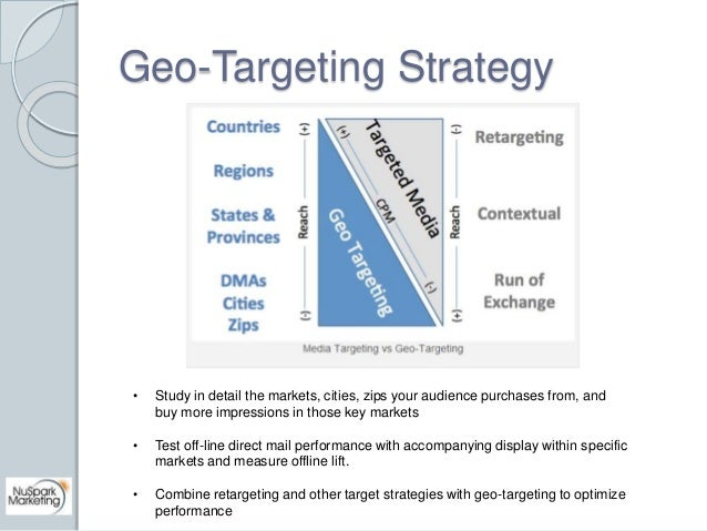 Geo-Targeting Strategy  • Study in detail the markets, cities, zips your audience purchases from, and  buy more impression...