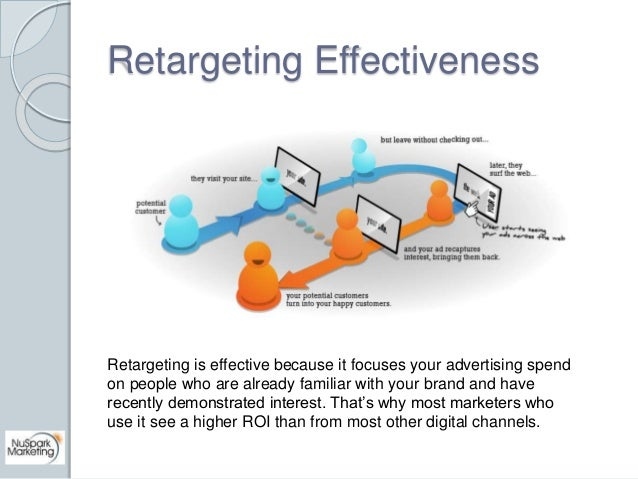 Retargeting Effectiveness  Retargeting is effective because it focuses your advertising spend  on people who are already f...