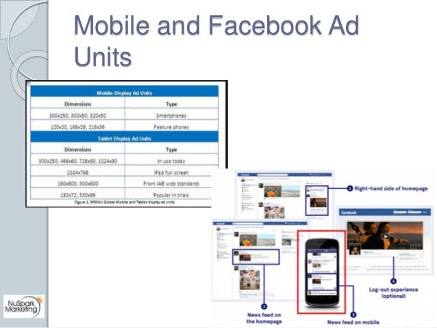Mobile and Facebook Ad  Units