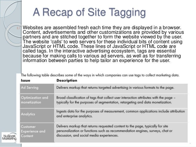 A Recap of Site Tagging  Websites are assembled fresh each time they are displayed in a browser.  Content, advertisements ...