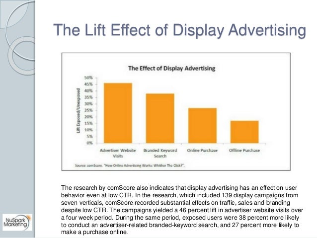 The Lift Effect of Display Advertising  The research by comScore also indicates that display advertising has an effect on ...