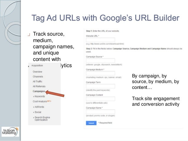 Tag Ad URLs with Google's URL Builder  Track source,  medium,  campaign names,  and unique  content with  Google Analytics...