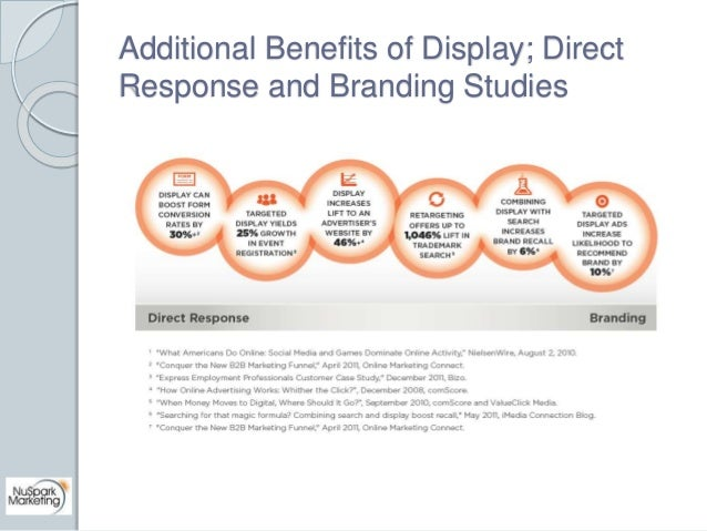 Additional Benefits of Display; Direct  Response and Branding Studies