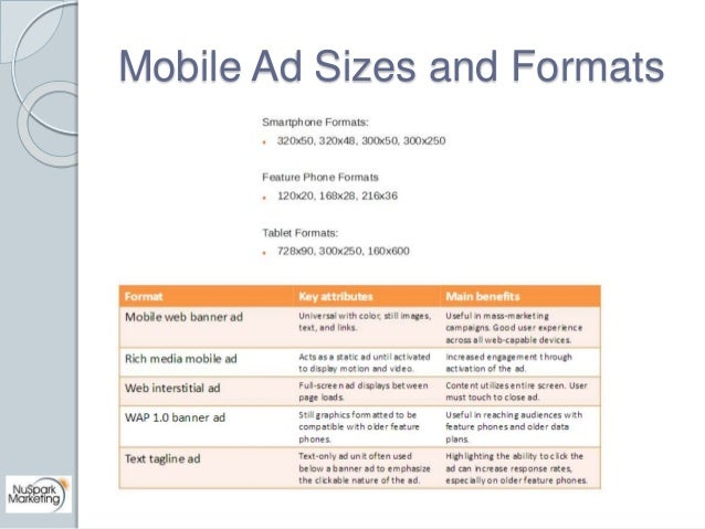 Mobile Ad Sizes and Formats