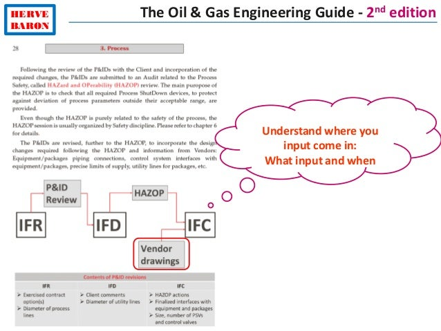 HERVE BARON Understand where you input come in: What input and when The Oil & Gas Engineering Guide - 2nd edition