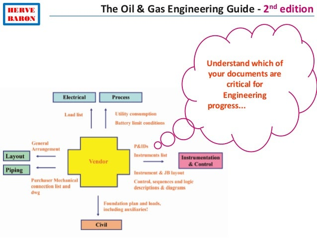 HERVE BARON The Oil & Gas Engineering Guide - 2nd edition Understand which of your documents are critical for Engineering ...