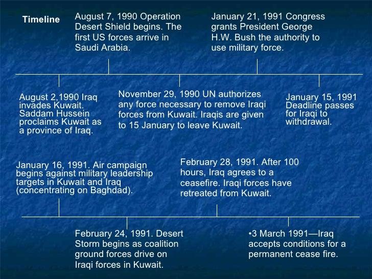 Persian Gulf Crisis
