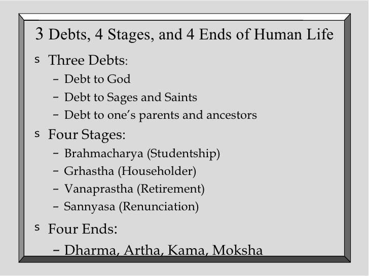 hindu stages of life essay Read and learn for free about the following article: beliefs of hinduism  stages  of life, with study and raising families necessary for early stages, and reflection.