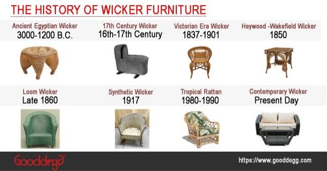 THE HISTORY OF WICKER FURNITURE       Ancient Egyptian Wicker 17th Century Wicker Victorian Era Wicker Heywood -Wakefield W...
