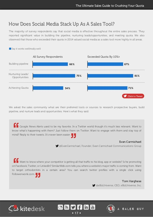 impact of social media on sales pdf