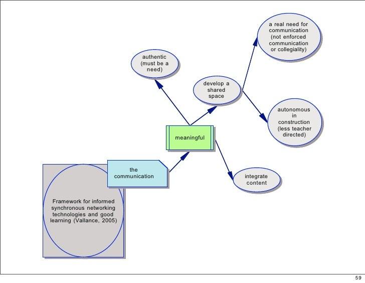 ict training for teachers pdf