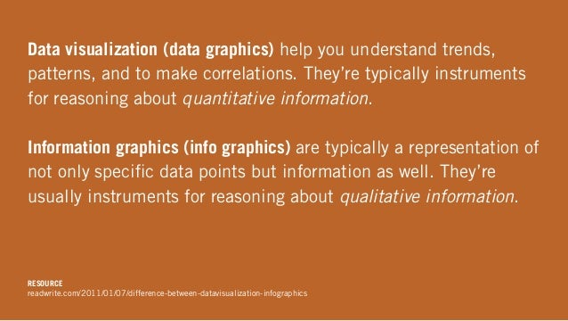 Data visualization (data graphics) help you understand trends, patterns, and to make correlations. They're typically instr...