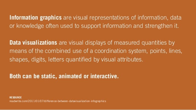 Information graphics are visual representations of information, data or knowledge often used to support information and st...