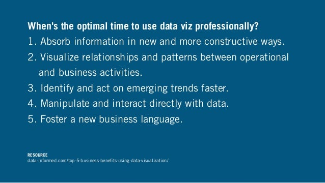 When's the optimal time to use data viz professionally? 1. Absorb information in new and more constructive ways. 2. Visual...