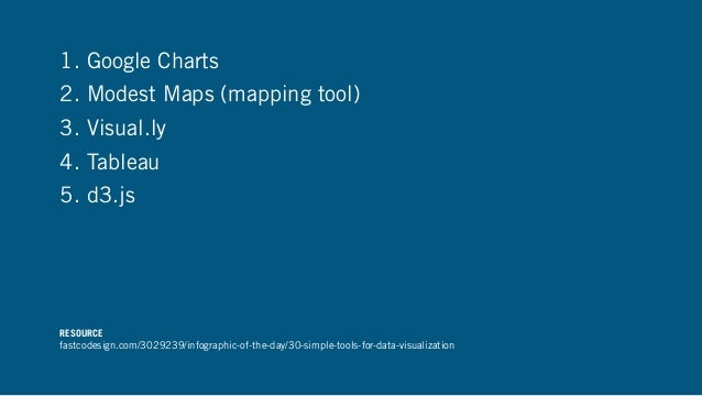 1. Google Charts 2. Modest Maps (mapping tool) 3. Visual.ly 4. Tableau 5. d3.js RESOURCE fastcodesign.com/3029239/infograp...
